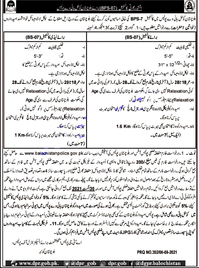 High Way Police Latest Jobs For Constables 2021- Application Download