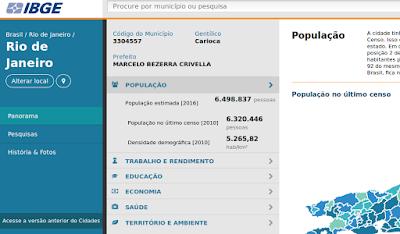 https://cidades.ibge.gov.br/v4/brasil/rj/rio-de-janeiro/panorama