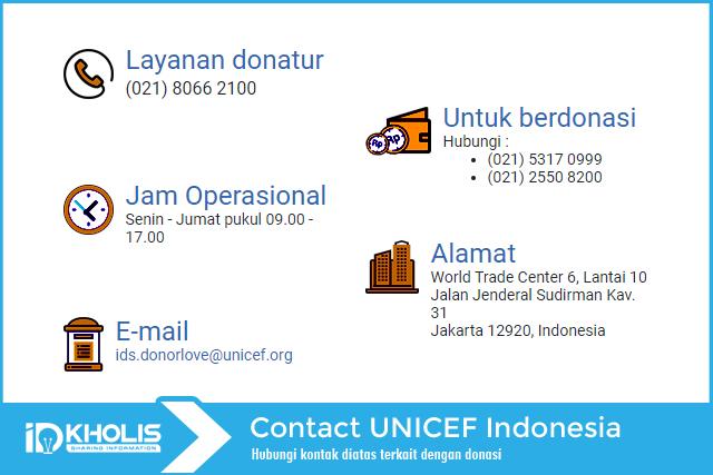 kontak-unicef-indonesia