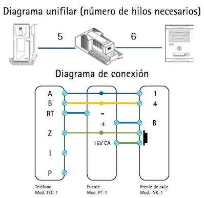 Instalaciones eléctricas residenciales - instalación de intecfon paso 12