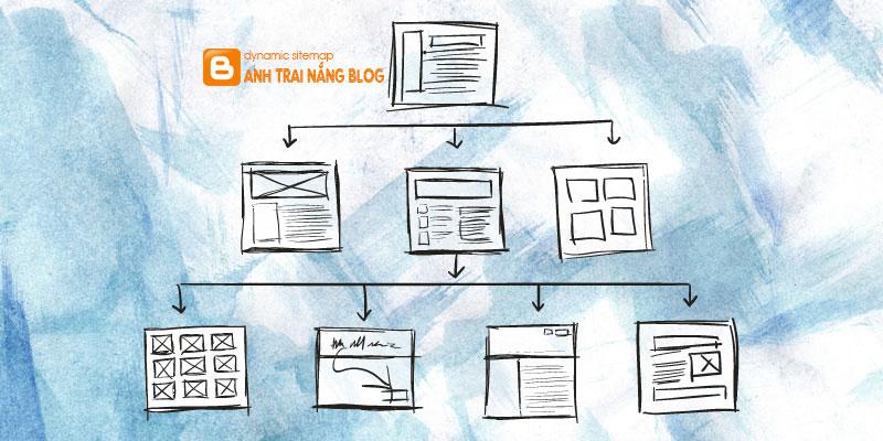 Dynamic sitemap nhiều chức năng cho blogspot
