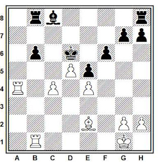 Posición de la partida de ajedrez Georgiev - Gheorghiu (Debrecen, 1992)