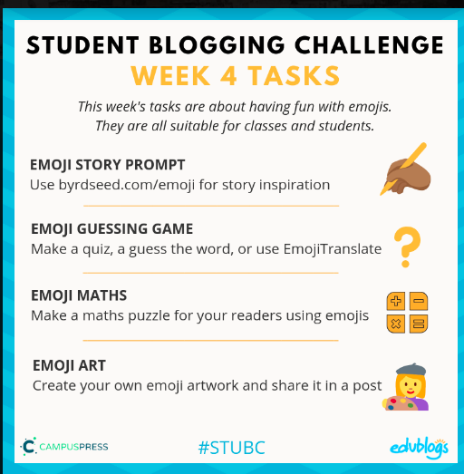 Ms  Tulbure's Classroom Blog: Student Blogging Challenge and