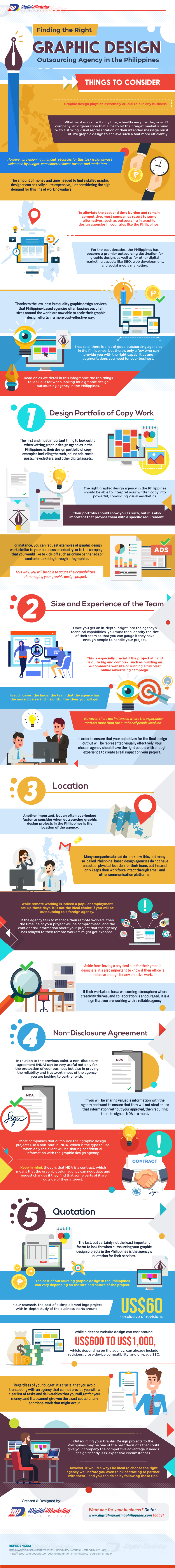 Finding the Right Graphic Design Outsourcing Agency in the Philippines #infographic