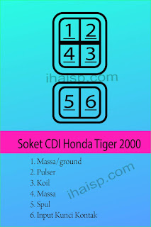Soket CDI Soket Honda Tiger 2000