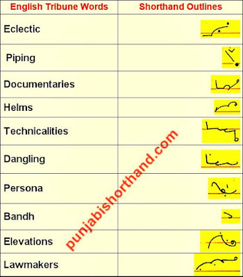 english-shorthand-outlines-12-October-2020