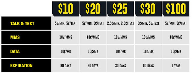 H2O Wireless Prepaid Cell Phone Plans
