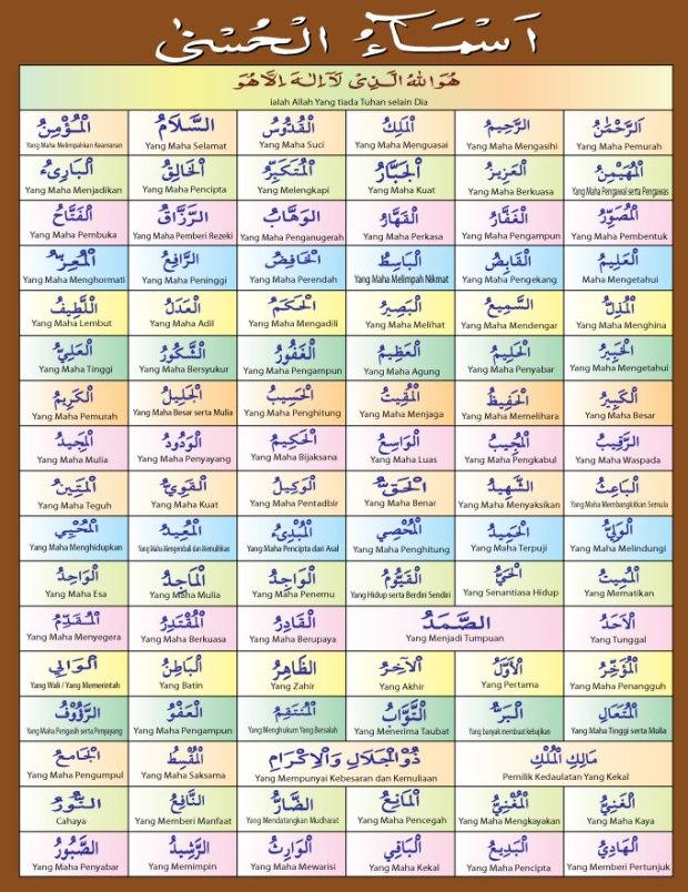 Pengertian iAsmauli iHusnai Pilar Islam