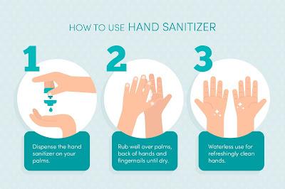 coronavirus covid19 how to use hand sanitizer