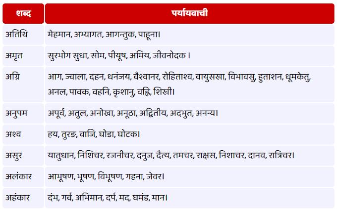 अ - से शुरू होने वाले पर्यायवाची शब्द (Paryayvachi Shabd)