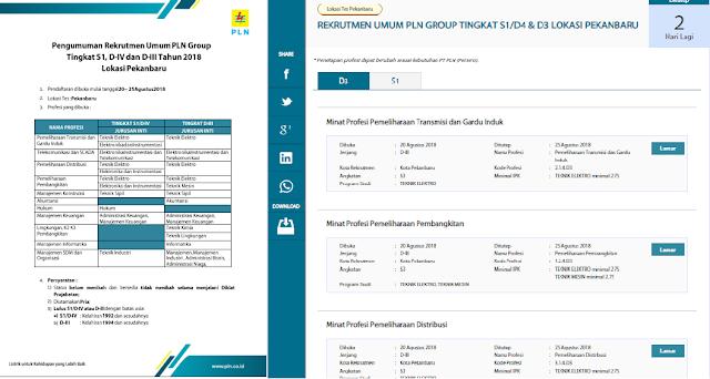 Salam semangat buat kita para Pencari Kerja yang sedang menantikan  Lowongan Kerja PLN Agustus 2018 Lokasi Pekanbaru