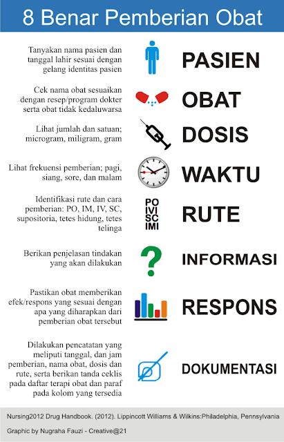Panduan Perawat Indonesia
