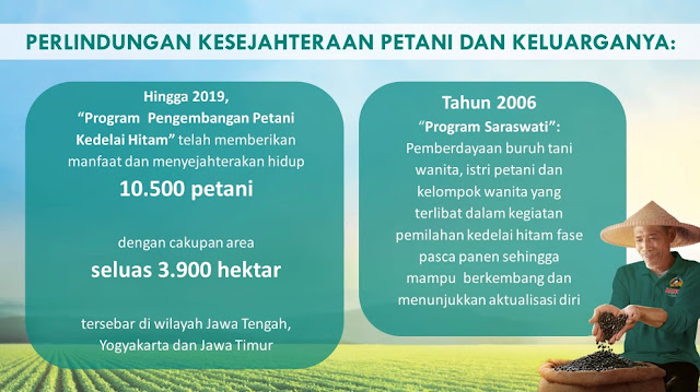 Perlindungan kesejahteraan petani oleh Bango Pangan Lestari
