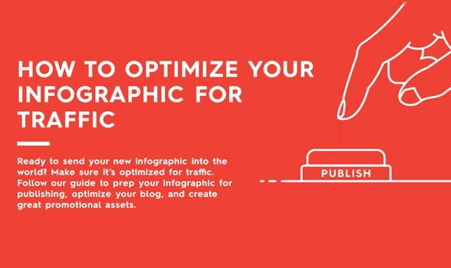 How to Optimize your infographic for Traffic