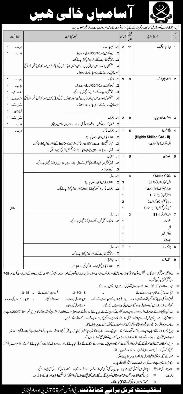 Pakistan Army Jobs 2020 for UDC, LDC, Assistant Librarian & more
