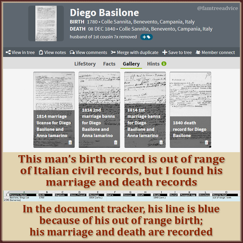 Diego was born out of range of available genealogy documents, but I know I found all that's available.