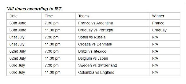FIFA World Cup 2018 Round of 16 fixtures, schedule