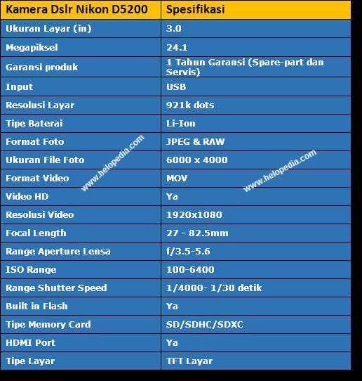 Harga dan Spesifikasi Kamera Nikon D5200 Terbaru