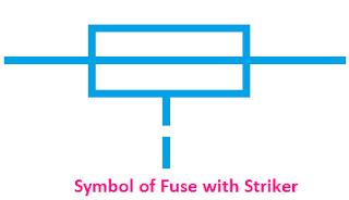 symbol of fuse with striker, fuse with striker symbol
