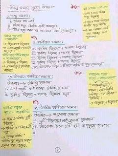 এইচ এস সি বাংলা ২য় পত্র নোট - টপিক সমাস