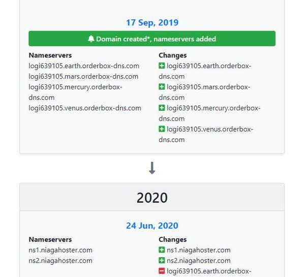 History Domain pondokjeruk.com - 8