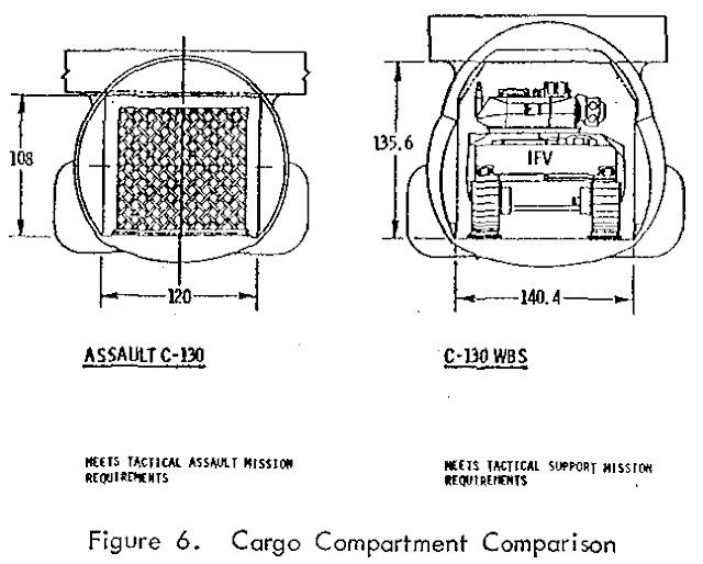 C-130 WBS