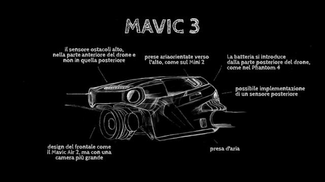 DJI, Mavic 3 Pro non arriverà prima del Q1 2022