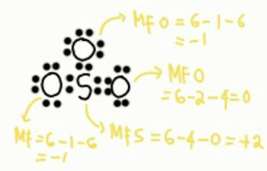 Struktur Lewis SO3