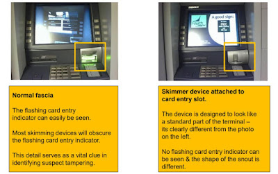 ATM Skimming and PIN Capturing : Safety lies in your own hands | TekkiPedia News