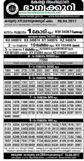 Karunya Lottery KR 288 Results 8.4.2017- kerala lottery results