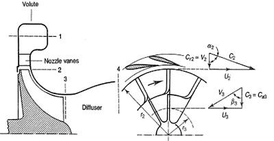 Panel To Generator Wiring Diagram, Panel, Free Engine