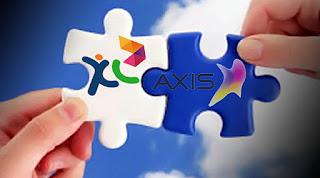 Cara Transfer Pulsa XL dan AXIS