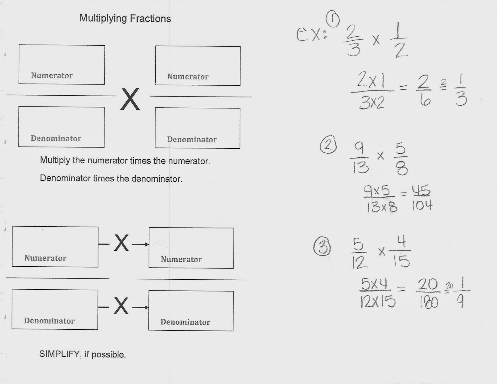 Mrs White S 6th Grade Math Blog Multiplying Fractions