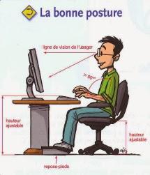 bonne posture bureau
