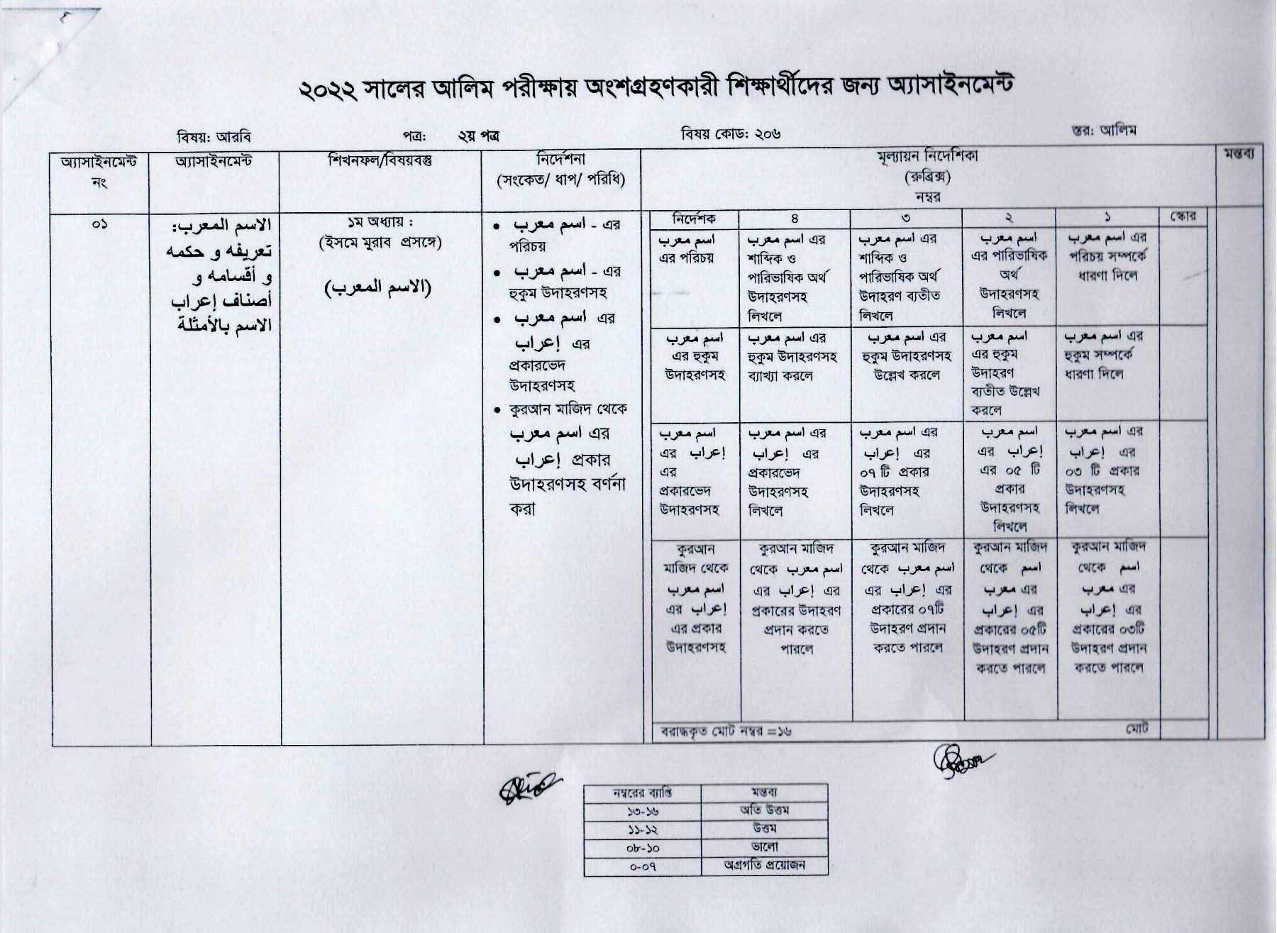 Alim Arabic Assignment Answer 2021 PDF Download 5