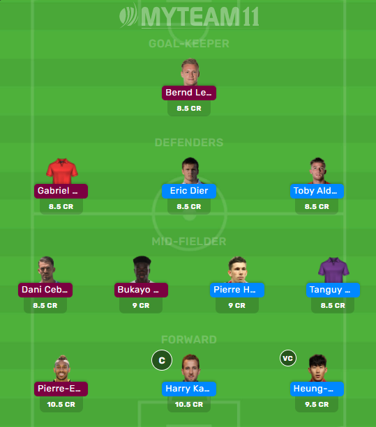 TOT vs ARS Dream11 Fantasy Football Team for Today's Premier League Match