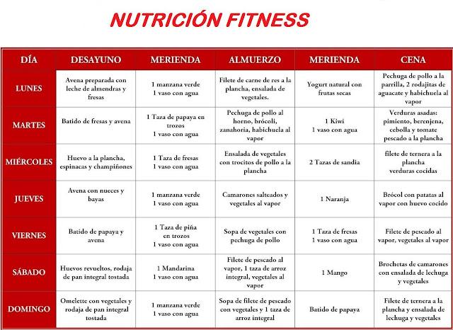Plan de alimentación semanal fitness