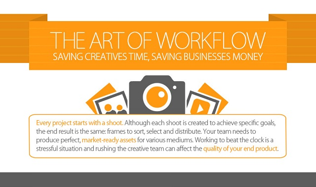 Image: The Art of Workflow #infographic