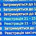 За задержки рейсов авиакомпании должны украинцам уже 2 млн евро