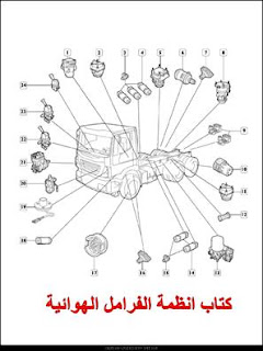 كتاب انظمة الفرامل الهوائية pdf
