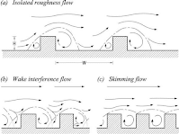 Flow types at micro level.