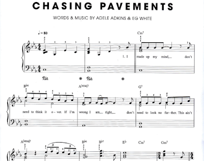"<img alt=""Chasing Pavements"" src=""chasing-pavements.png"" />"