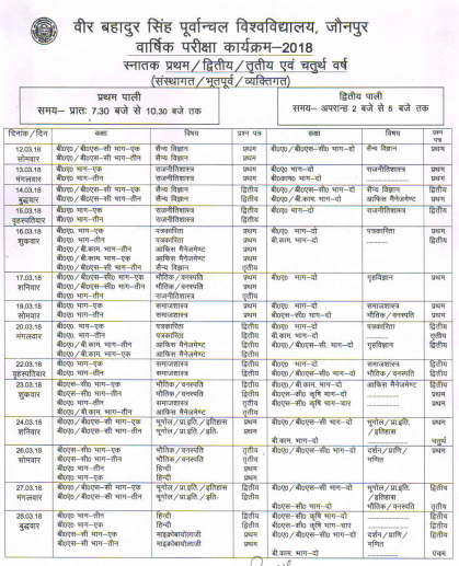 VBS Purvanchal University Time Table