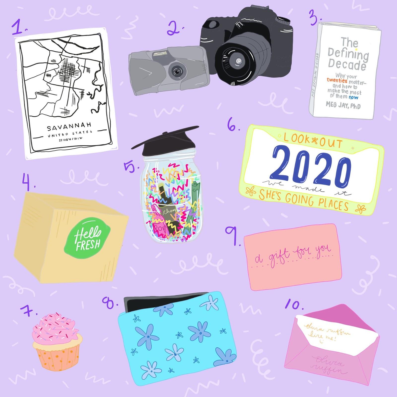 Graduation Gift Ideas!!
