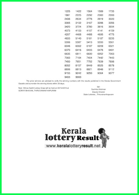 LIVE: Kerala Lottery Result 26-11-2019 Sthree Sakthi SS-185 Lottery Result