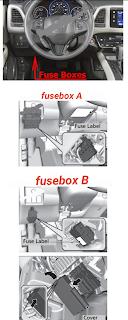 fusebox HONDA HRV 2016-2018