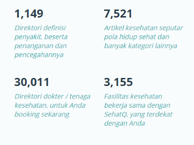 Statistik SehatQ