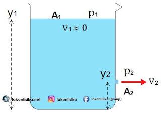 Persamaan Bernoulli, Hukum Bernoulli, rumus bernoulli, tabung bocor, fisika sma, teorema torricelli