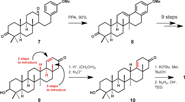 modern steroid science: R. E. Ireland's Total Synthesis of