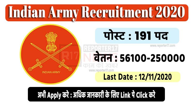 india army recruitment 2020